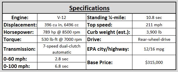 2018 ferrari superfast price. exellent price 2018 ferrari 812 superfast full article throughout ferrari superfast price